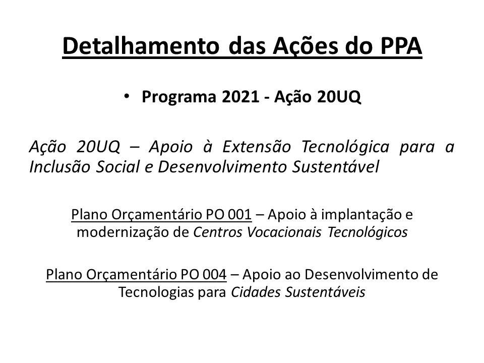 Detalhamento das Ações do PPA
