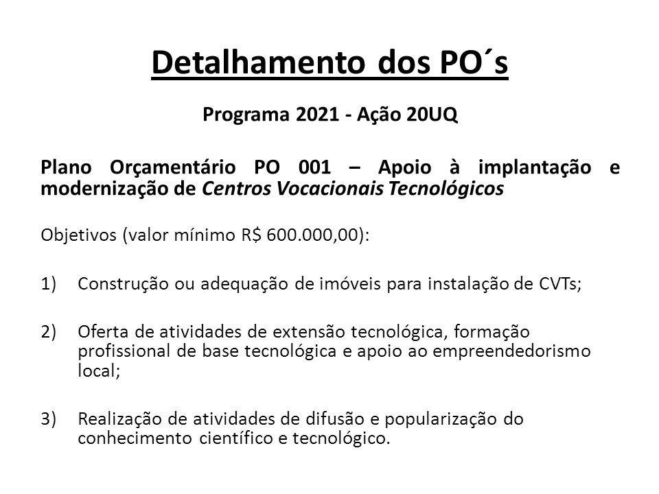 Detalhamento dos PO´s Programa 2021 - Ação 20UQ