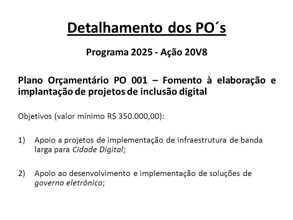 Detalhamento dos PO´s Programa 2025 - Ação 20V8