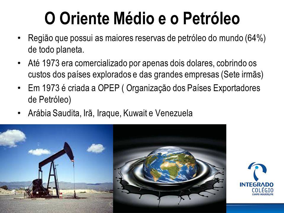 O Oriente Médio e o Petróleo