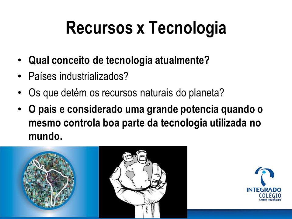 Recursos x Tecnologia Qual conceito de tecnologia atualmente