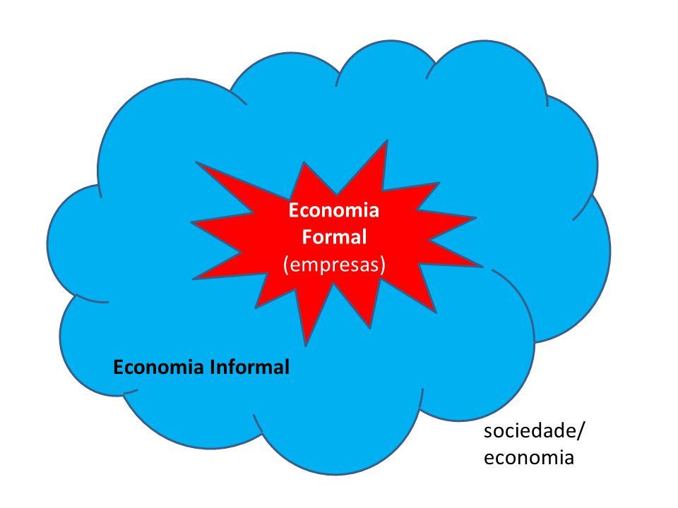 Economia Formal (empresas) Economia Informal sociedade/ economia