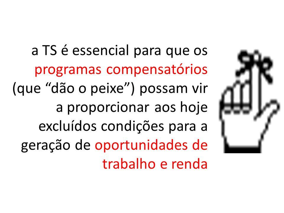 a TS é essencial para que os programas compensatórios (que dão o peixe ) possam vir a proporcionar aos hoje excluídos condições para a geração de oportunidades de trabalho e renda
