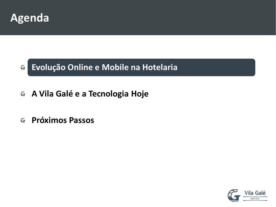 Agenda Evolução Online e Mobile na Hotelaria