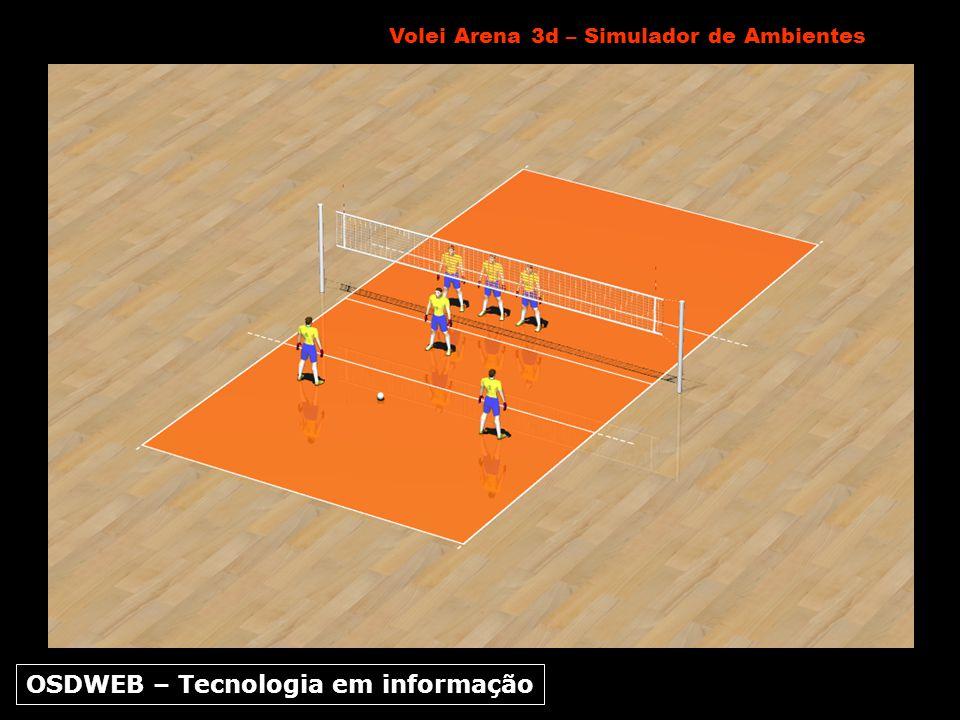 Sisley volley volei arena 3d simulador de ambientes for Simulador de ambientes 3d