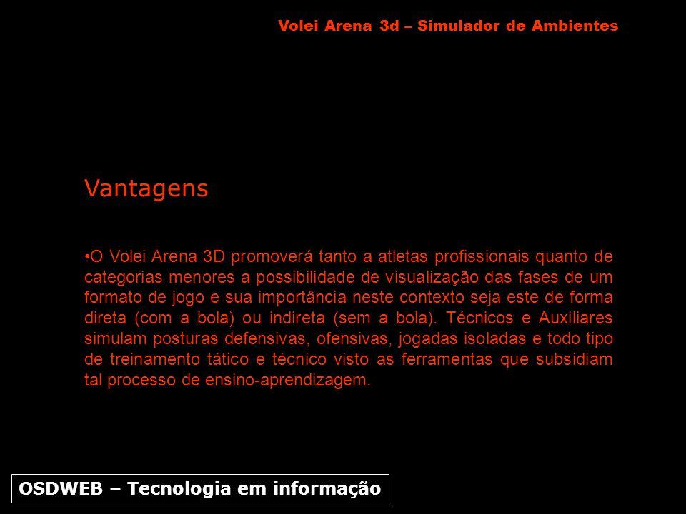 Volei Arena 3d – Simulador de Ambientes