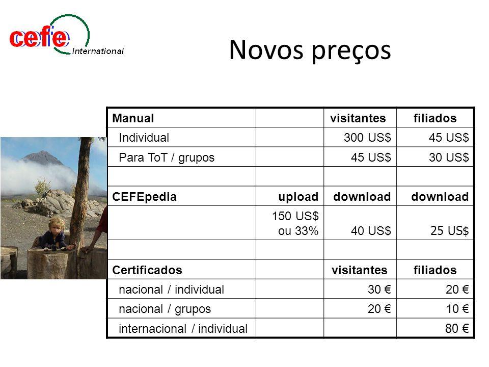Novos preços Manual visitantes filiados Individual 300 US$ 45 US$