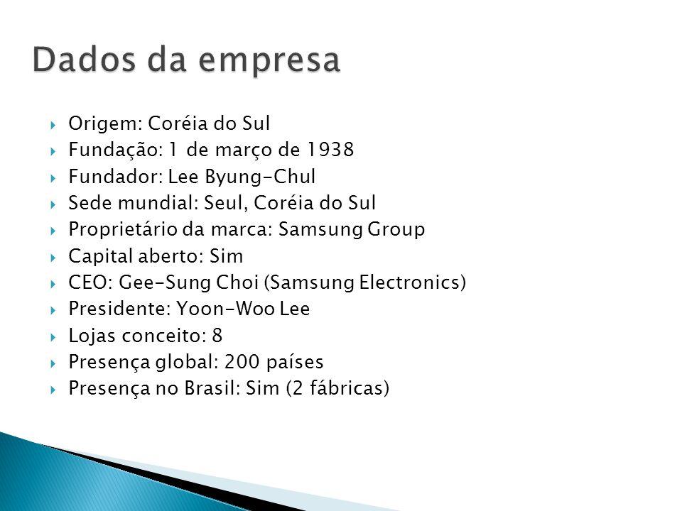 Dados da empresa Origem: Coréia do Sul Fundação: 1 de março de 1938