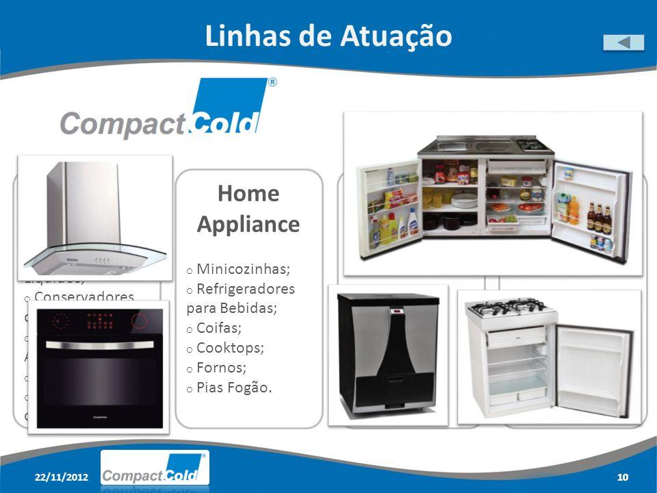 Linhas de Atuação Ônibus Caminhões Náutica Home Appliance
