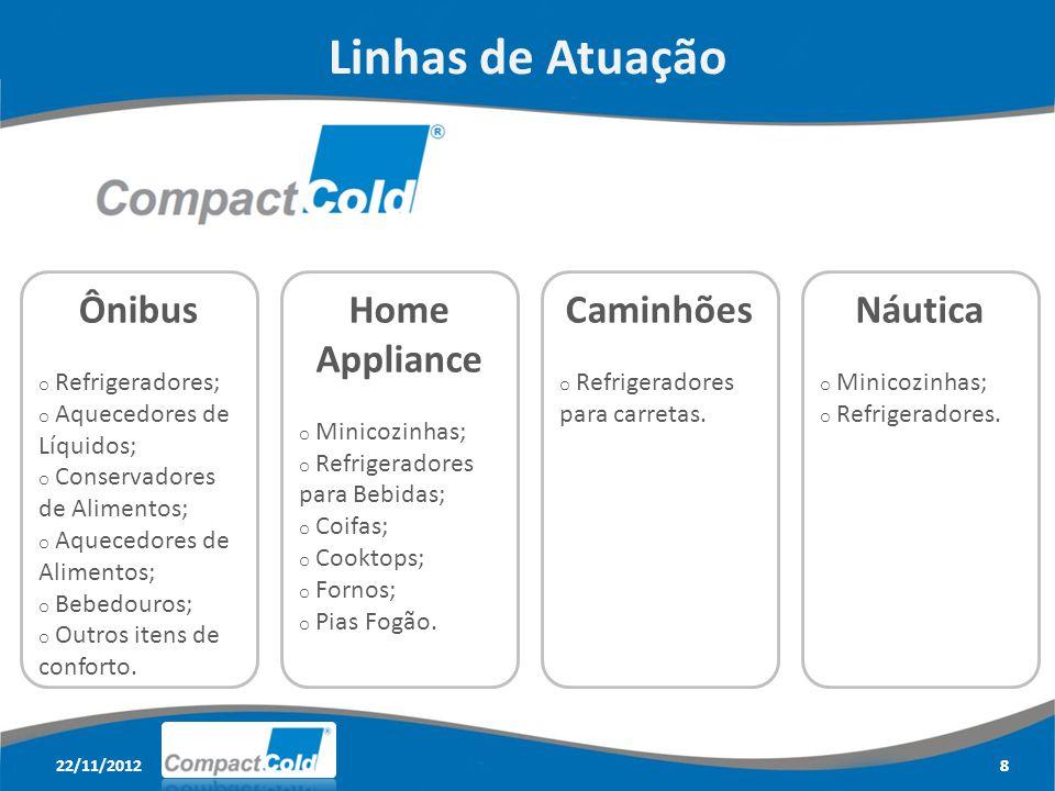 Linhas de Atuação Ônibus Home Appliance Caminhões Náutica