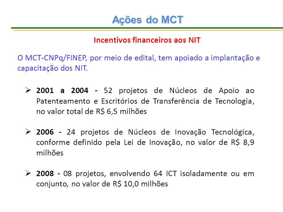 Incentivos financeiros aos NIT