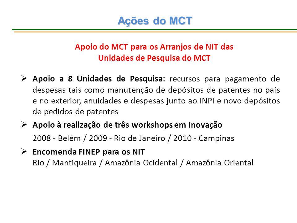Apoio do MCT para os Arranjos de NIT das Unidades de Pesquisa do MCT