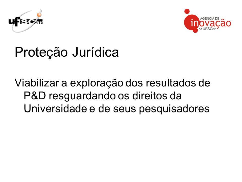 Proteção Jurídica Viabilizar a exploração dos resultados de P&D resguardando os direitos da Universidade e de seus pesquisadores.