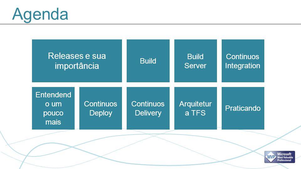 Agenda Releases e sua importância Build Build Server