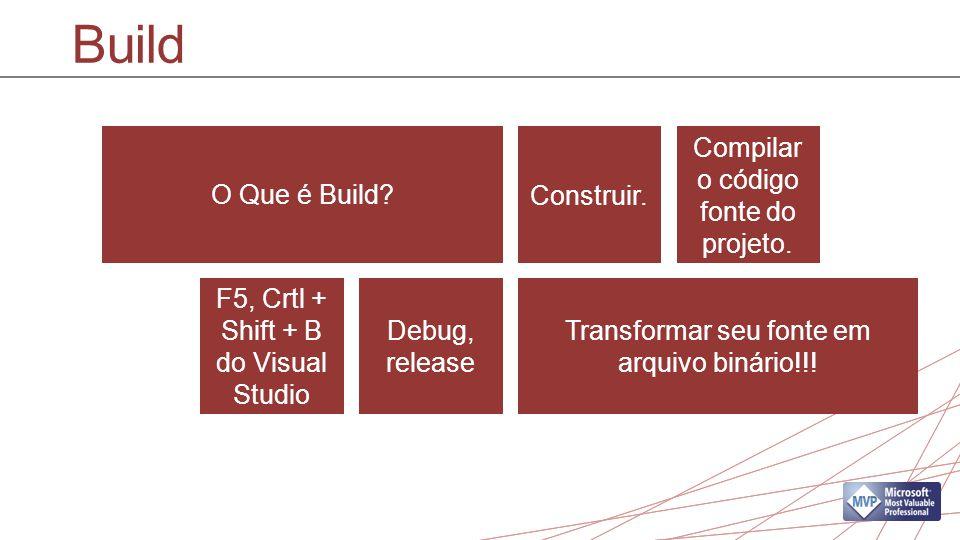 Build O Que é Build Construir. Compilar o código fonte do projeto.