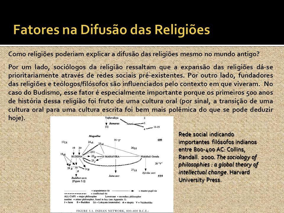 Fatores na Difusão das Religiões