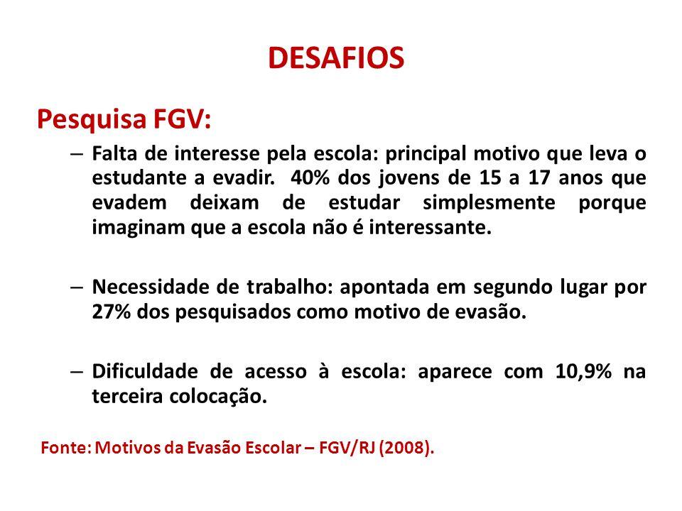 DESAFIOS Pesquisa FGV: