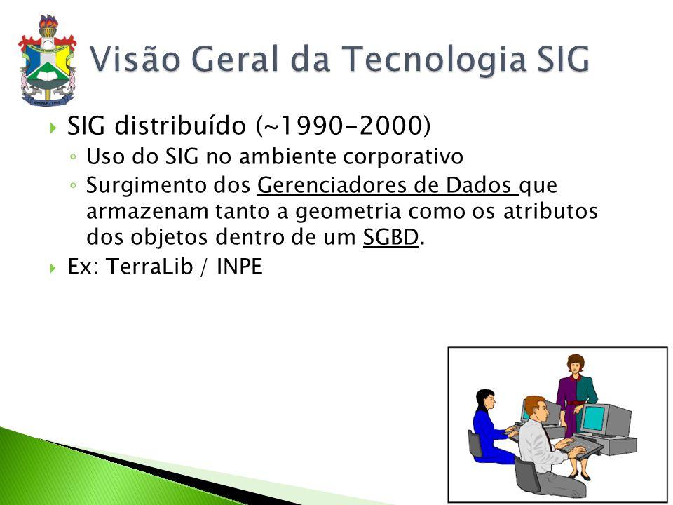 Visão Geral da Tecnologia SIG