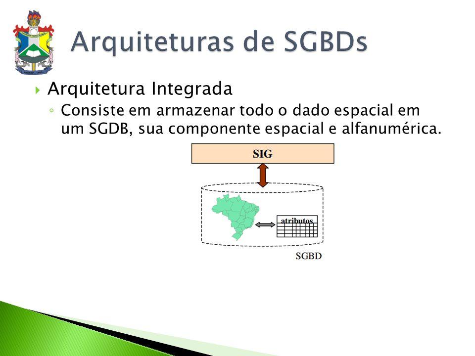 Arquiteturas de SGBDs Arquitetura Integrada