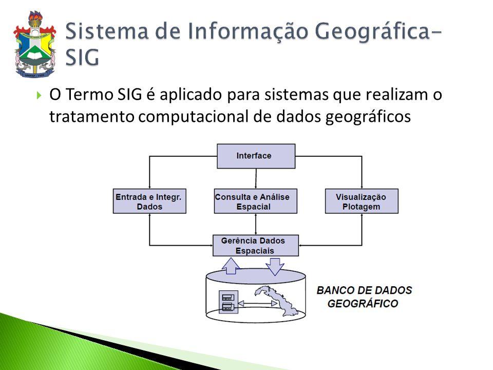 Sistema de Informação Geográfica- SIG