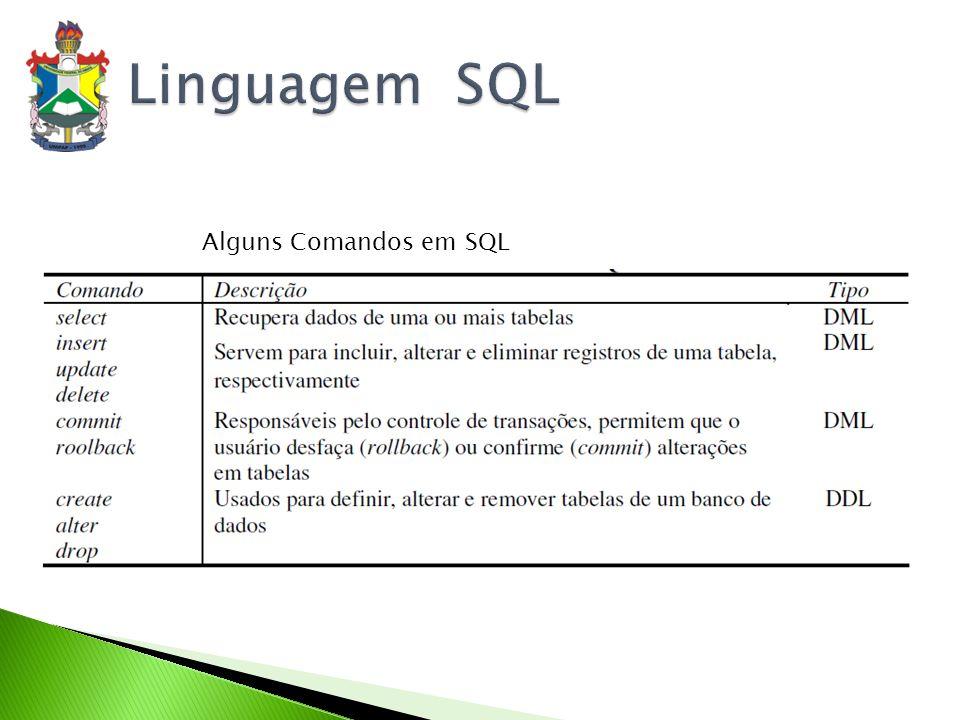 Linguagem SQL Alguns Comandos em SQL