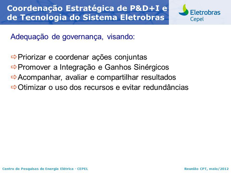 Coordenação Estratégica de P&D+I e de Tecnologia do Sistema Eletrobras