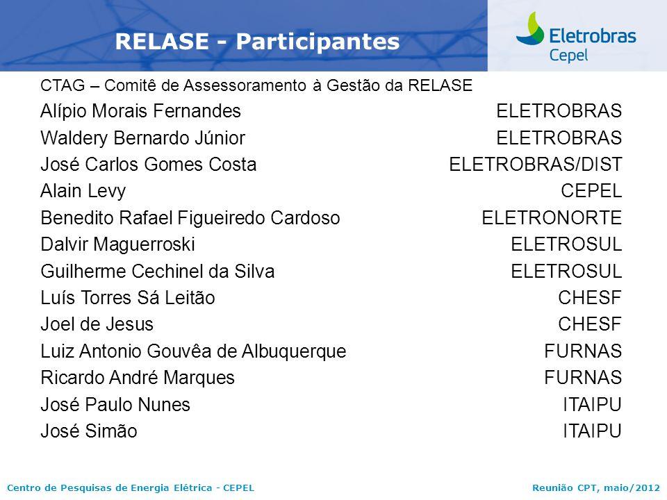 RELASE - Participantes