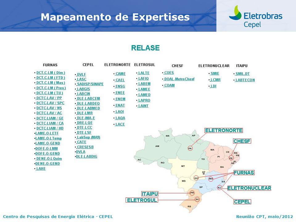 Mapeamento de Expertises