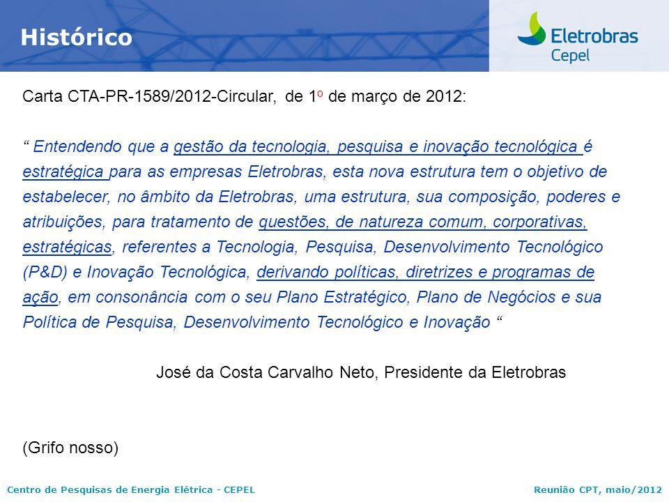 Histórico Carta CTA-PR-1589/2012-Circular, de 1o de março de 2012: