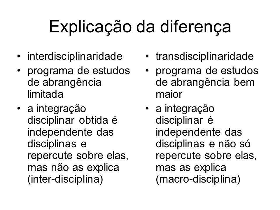 Explicação da diferença