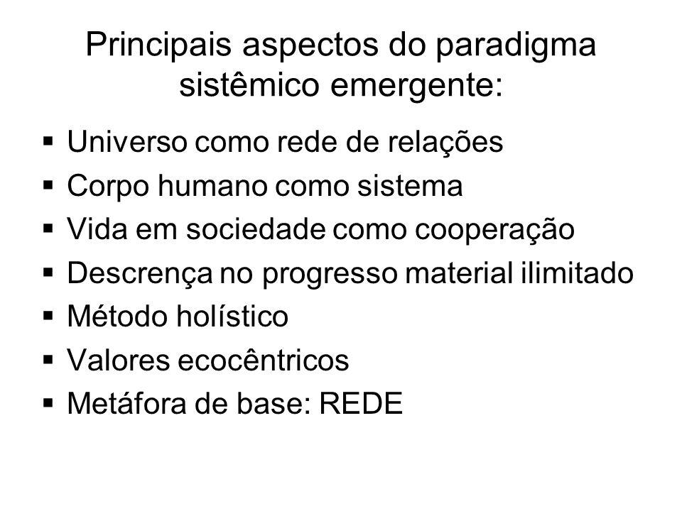 Principais aspectos do paradigma sistêmico emergente: