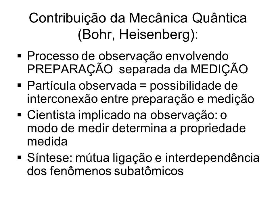 Contribuição da Mecânica Quântica (Bohr, Heisenberg):