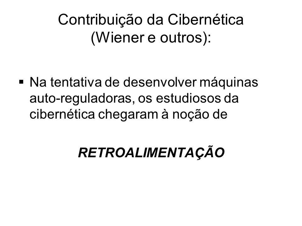 Contribuição da Cibernética (Wiener e outros):