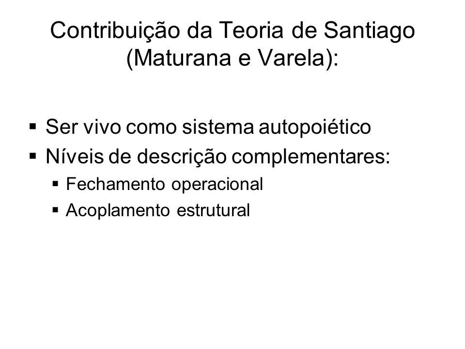 Contribuição da Teoria de Santiago (Maturana e Varela):