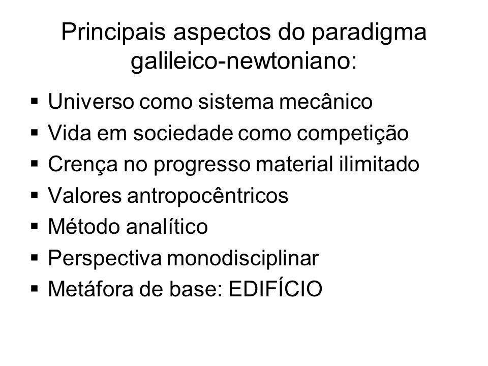 Principais aspectos do paradigma galileico-newtoniano: