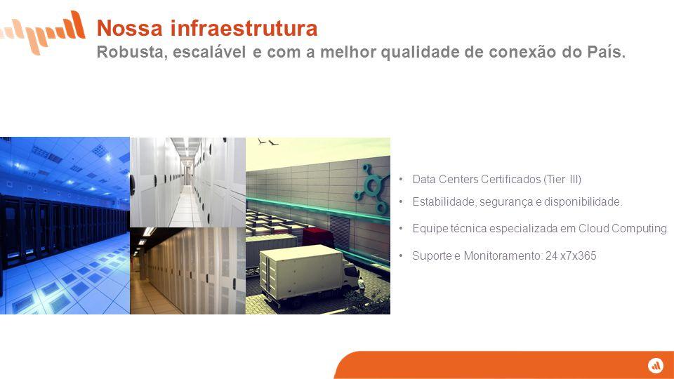 Nossa infraestrutura Robusta, escalável e com a melhor qualidade de conexão do País.