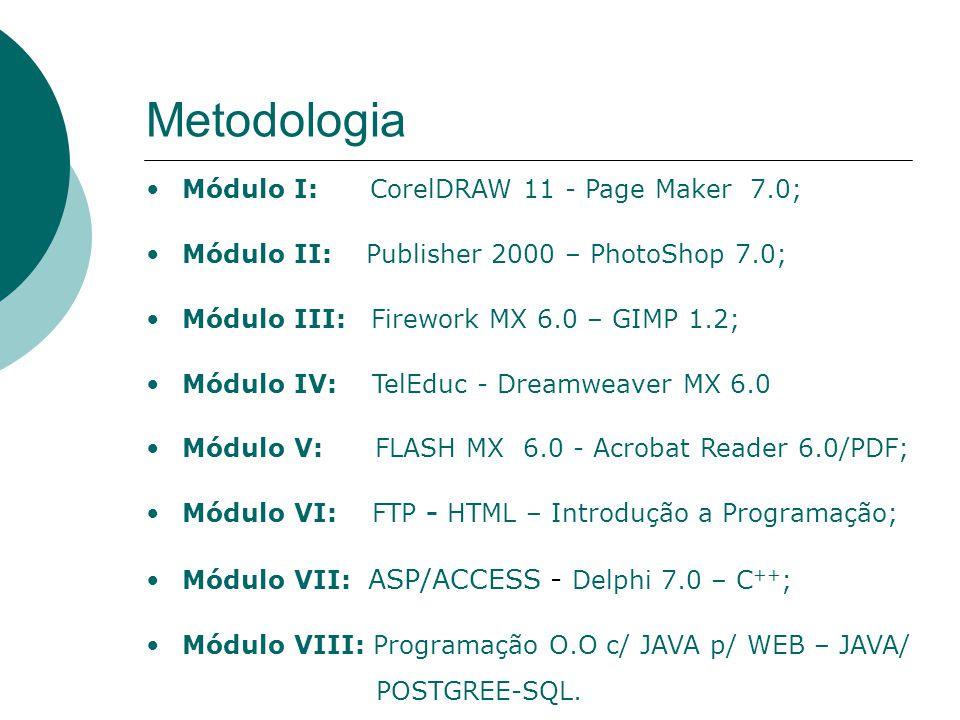 Metodologia Módulo I: CorelDRAW 11 - Page Maker 7.0;