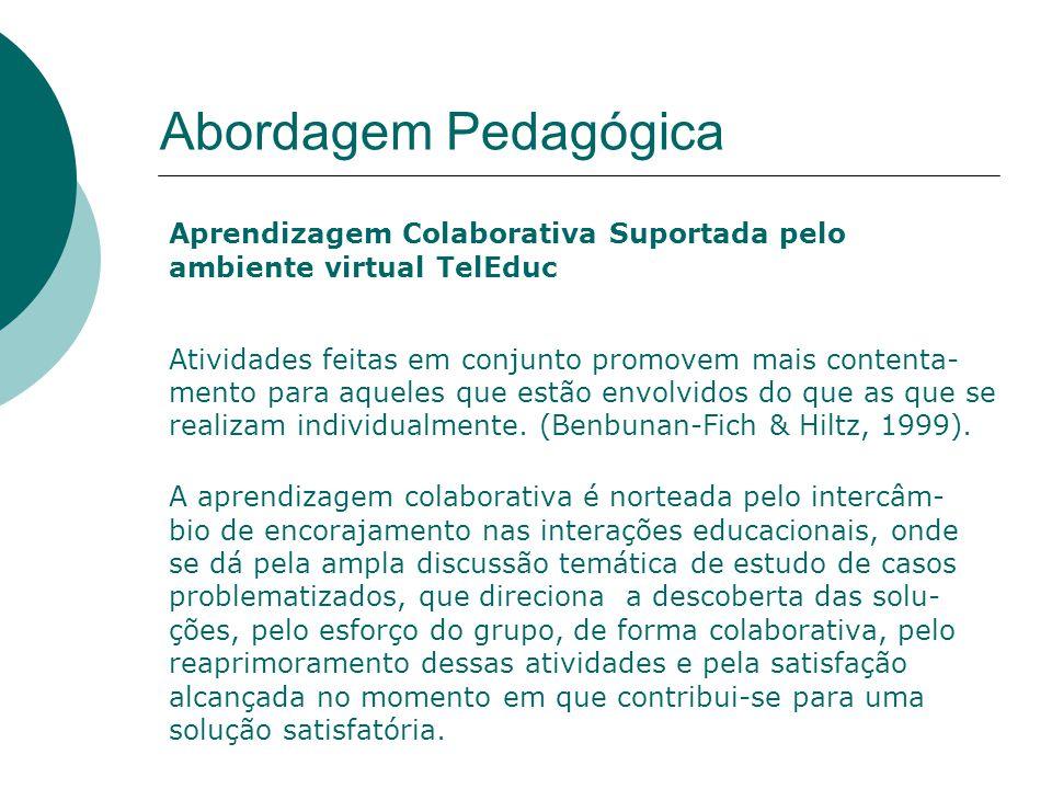 Abordagem Pedagógica Aprendizagem Colaborativa Suportada pelo ambiente virtual TelEduc.