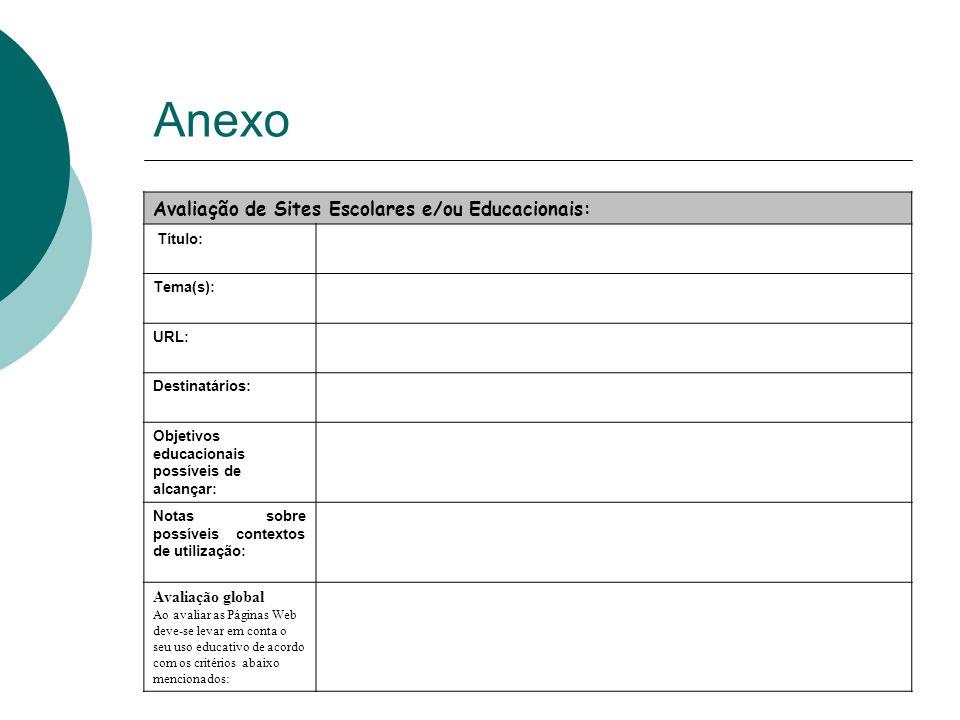 Anexo Avaliação de Sites Escolares e/ou Educacionais: Título: