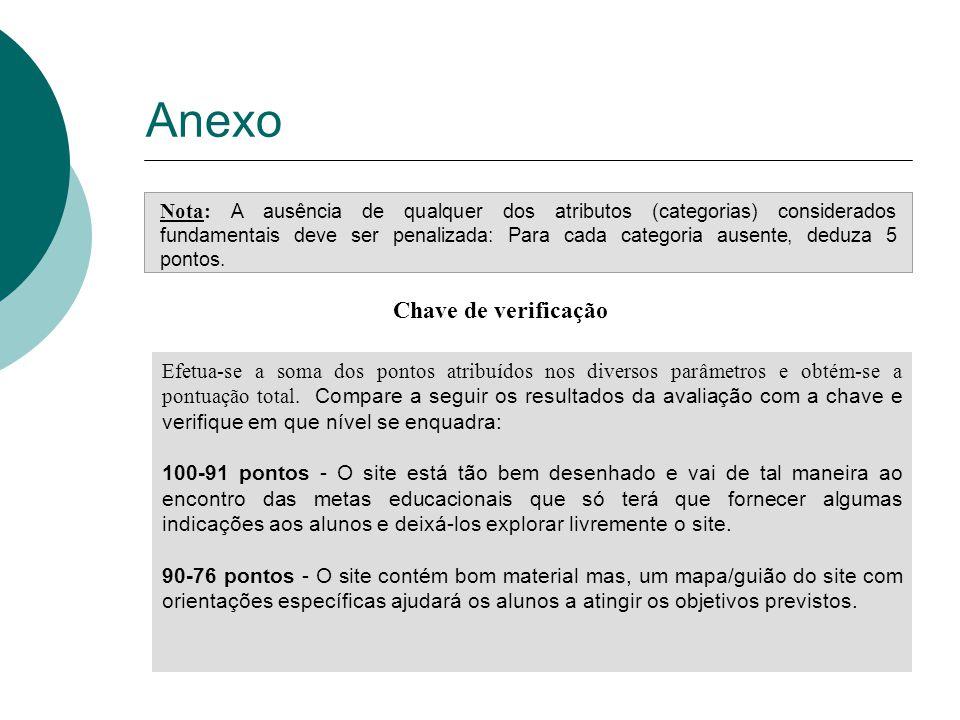 Anexo Chave de verificação