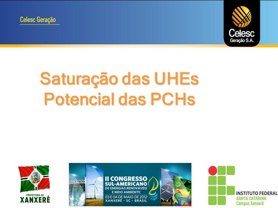 Saturação das UHEs Potencial das PCHs