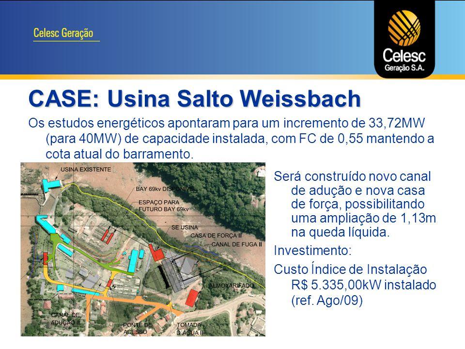 CASE: Usina Salto Weissbach