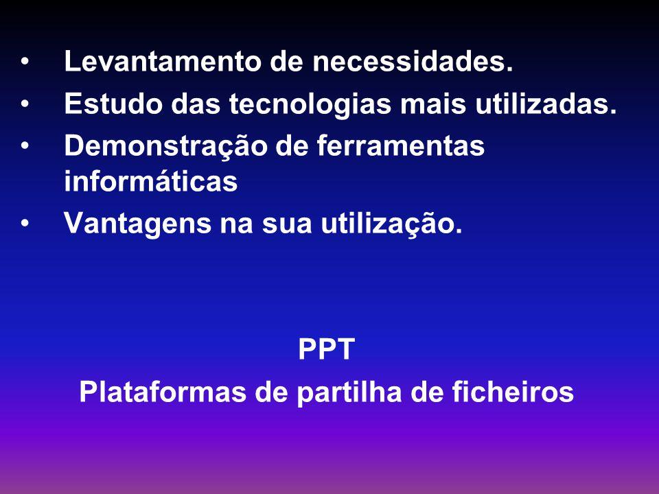 Plataformas de partilha de ficheiros