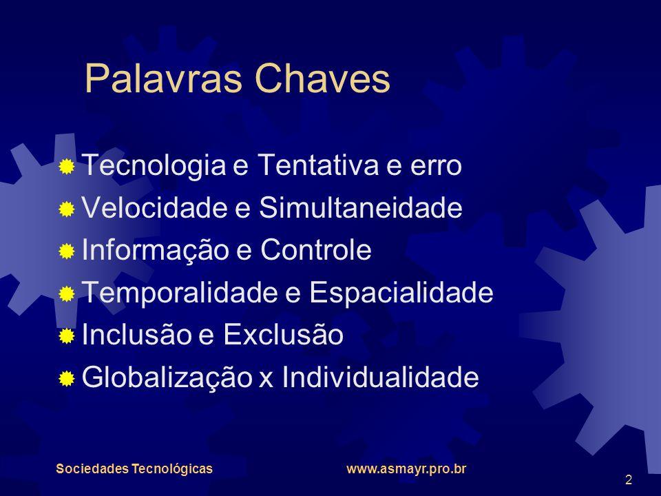 Palavras Chaves Tecnologia e Tentativa e erro