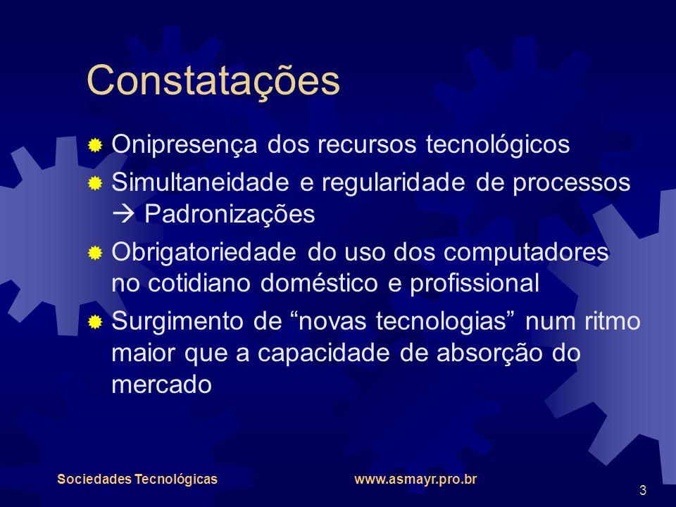 Constatações Onipresença dos recursos tecnológicos