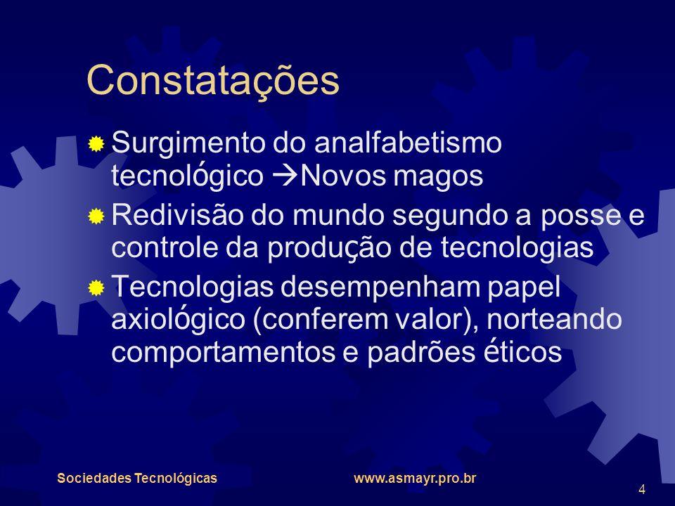 Constatações Surgimento do analfabetismo tecnológico Novos magos
