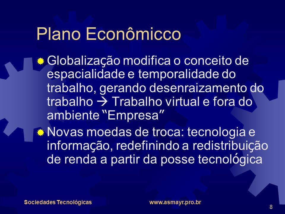 Plano Econômicco
