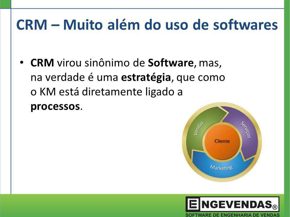 CRM – Muito além do uso de softwares