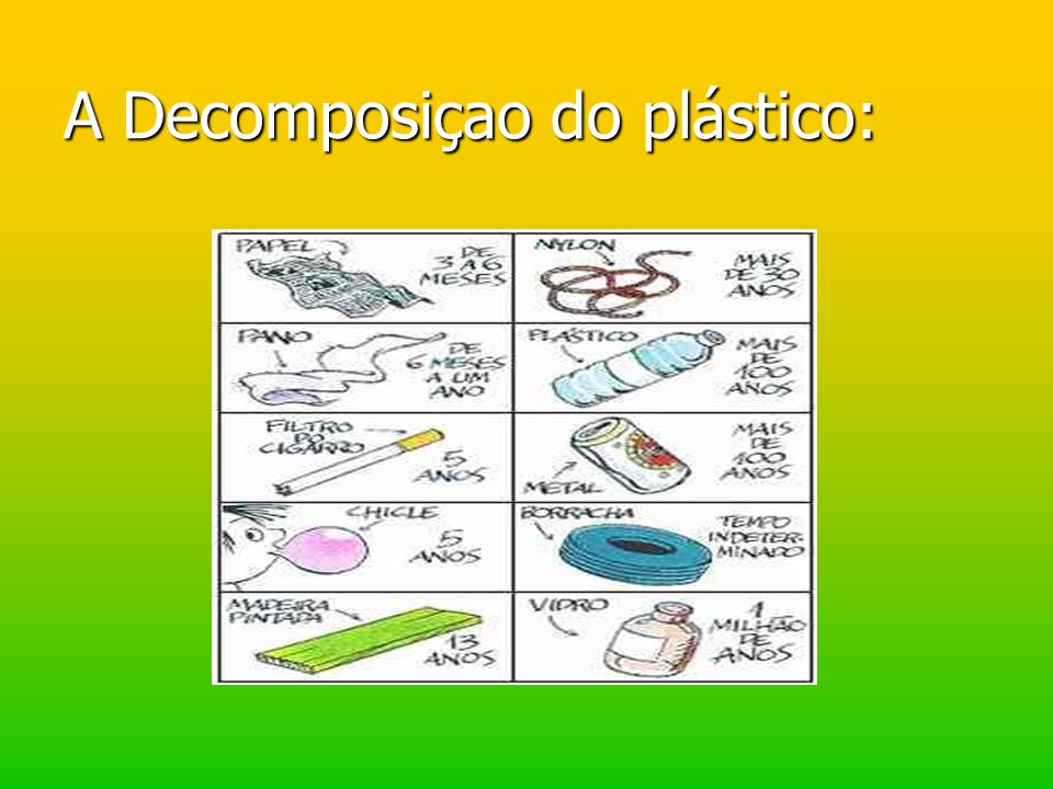 A Decomposiçao do plástico: