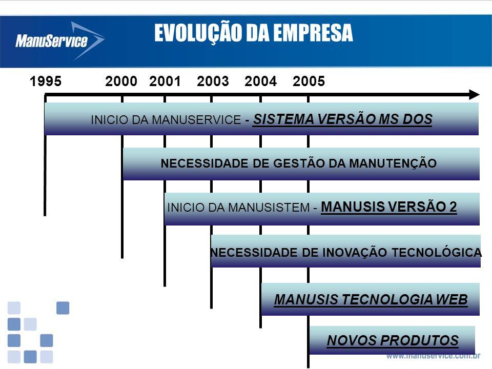 MANUSIS TECNOLOGIA WEB